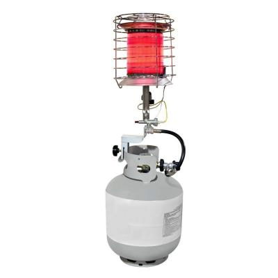 Where to find DuraHeat Propane Heater in Boston